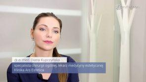 Labioplastyka - przebieg zabiegu, rekonwalescencja, efekty